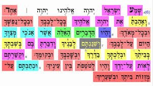 Shema Explained